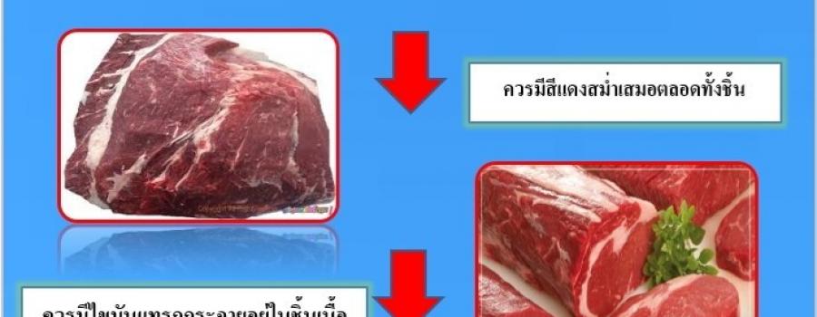การเลือกซื้อเนื้อโคและกระบือ